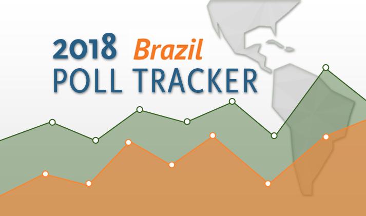 poll tracker brazil s 2018 presidential election as coa